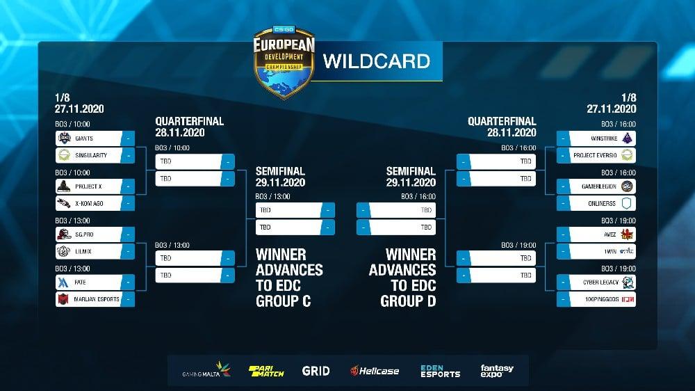 EDC Wildcard